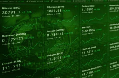 Bitcoin pumps $1,000, large-caps Cardano, Ethereum follow lead